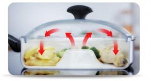 Сковородки фирмы Delimano (Делимано) серия Dry Cooker